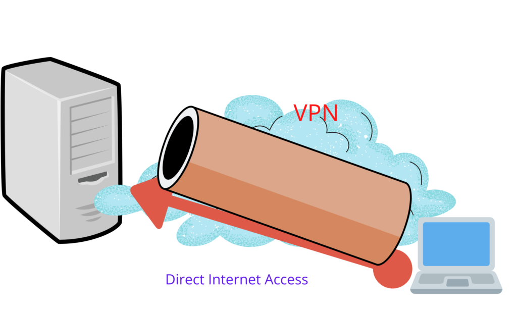 vpn secures your data through virtual tunnel