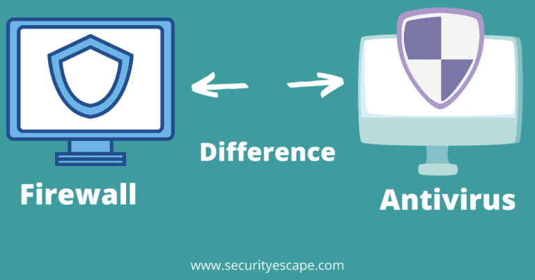 difference between firewall and antivirus